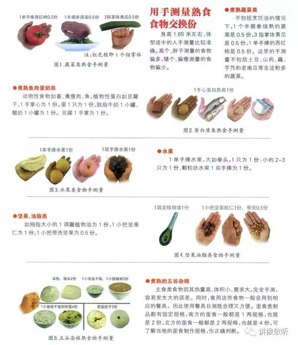 """舟山疾控中心专家研发健康餐盘 成膳食管理""""利器"""""""