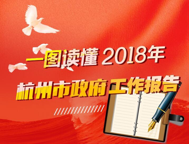 一图读懂2018杭州市政府工作报告