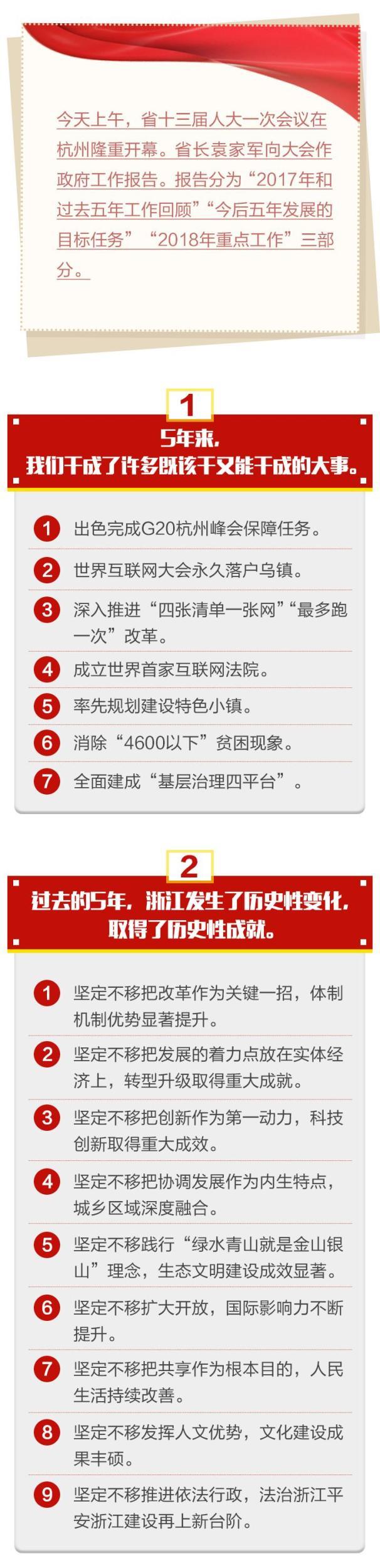 杭州最火餐饮店竟深居社区小巷 全年15万+份外卖!