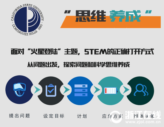 4-stem与火星登陆(定稿).jpg