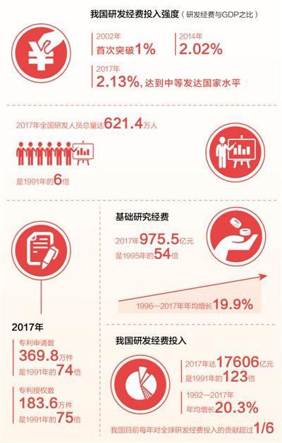 """""""搞科研 就是为了国家强盛"""" 浙江科技新闻网"""