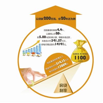 澳门游戏厅网址:杭州首套房贷利率上浮15%成主流_专家:涨速已缓
