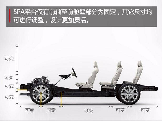 豪华车,沃尔沃新车规划,沃尔沃全新一代S60,新款V60,新款S90