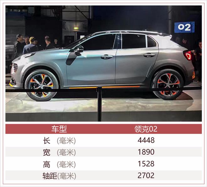SUV,吉利汽车,北京车展,插电混动SUV,领克01 PHEV,领克02,北京车展
