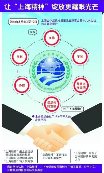 青青之岛 迎我嘉宾――青岛喜迎上合组织峰会