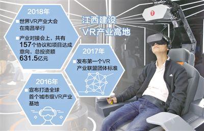 江西 打开虚拟现实新窗口(经济聚焦)