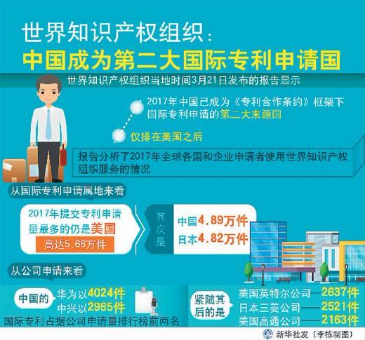 最新线上赌博平台:知识产权保护:中国40年走过欧美100年