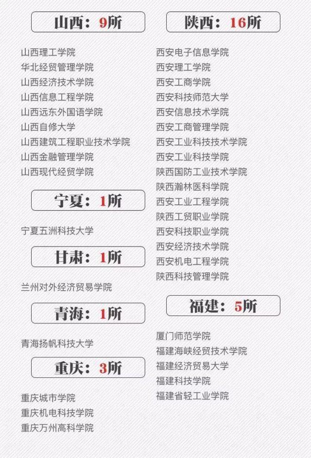 双赢彩票手机app下载:高考分数线密集公布!17_省份已经可查_还有这些事要注意