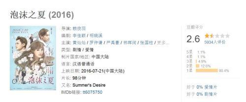 """88彩票资讯网:网红当演员为何频引争议?转行""""没那么简单"""""""