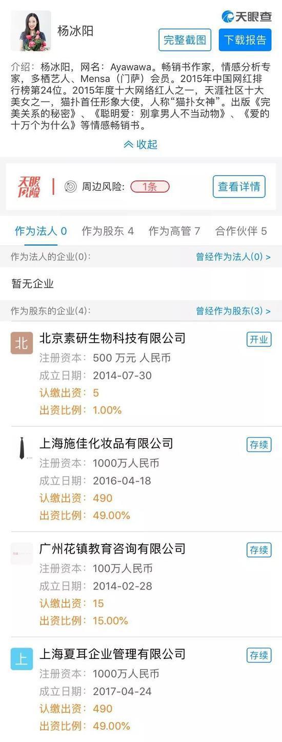 天眼查工商资料显示杨冰阳名下的四家公司
