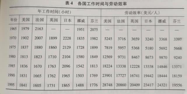 """《休闲绿皮书:2017~2018年中国休闲发展报告》发布暨研讨会""""在京举办"""