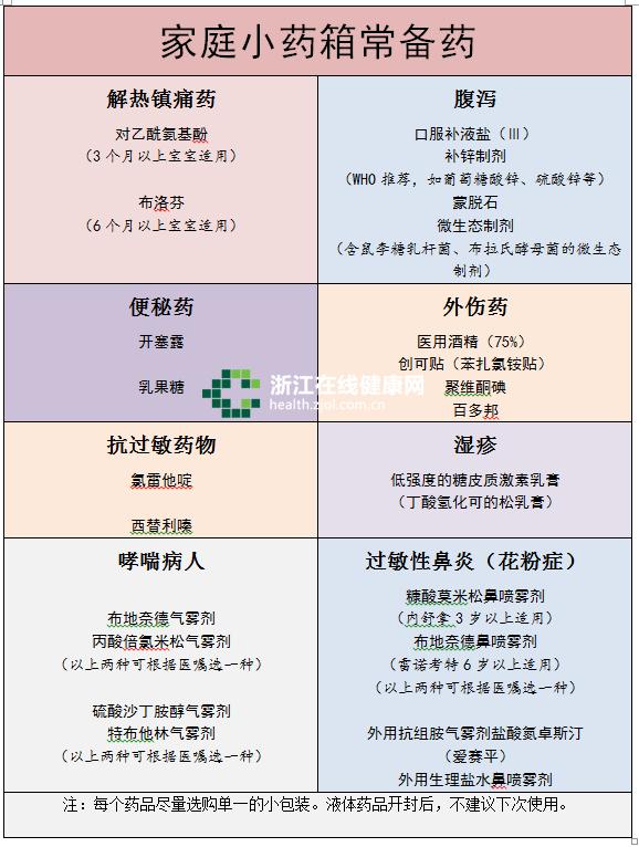 蔡志波小药箱2.png
