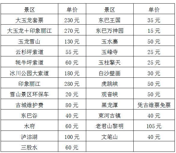 """云南丽江发布""""旅游诚信指导价"""",5月25日起施行"""