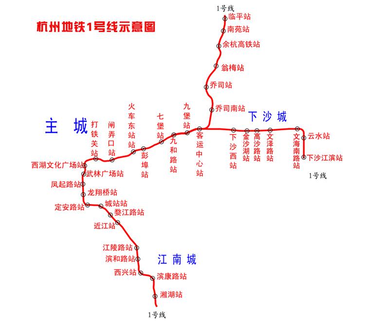 求杭州地铁1号线所有站点图片