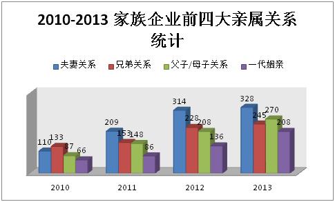 福布斯发布今年中国家族企业报告:代际交接入热潮期