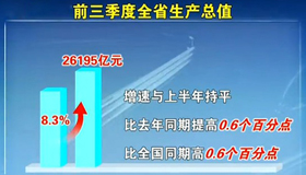 浙江省委常委会分析三季度经济形势