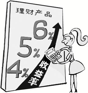 """银行理财收益率年内或""""破5"""" [16]"""