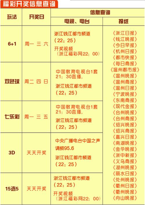 選走勢圖浙江