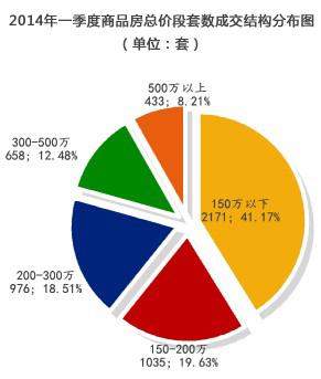 平遥县gdp_平遥县地域概况