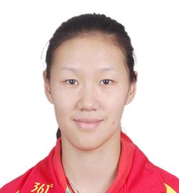 2014青春领袖候选人14号王娜