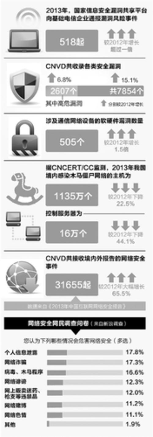 """业界白帽子谈中国网络安全:除了技术还要""""家规"""""""