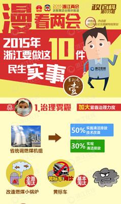 2015年浙江要做的10件民生实事