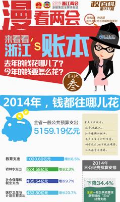 """图解""""浙江账本"""":今年政府的钱往哪里花"""