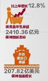 河南各县人均gdp_山东各市人均gdp_2012年温州各县gdp