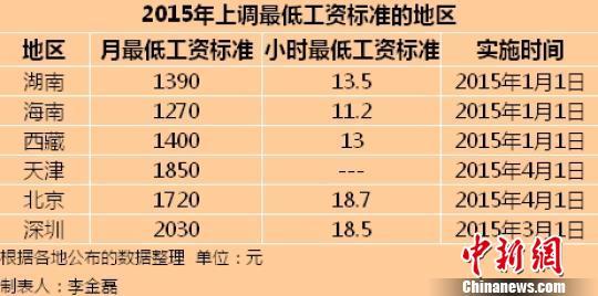 家庭收入分配图_居民收入_浙江收入分配