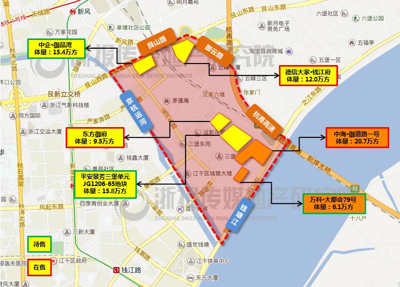 2015杭州楼市供应报告第八期图片