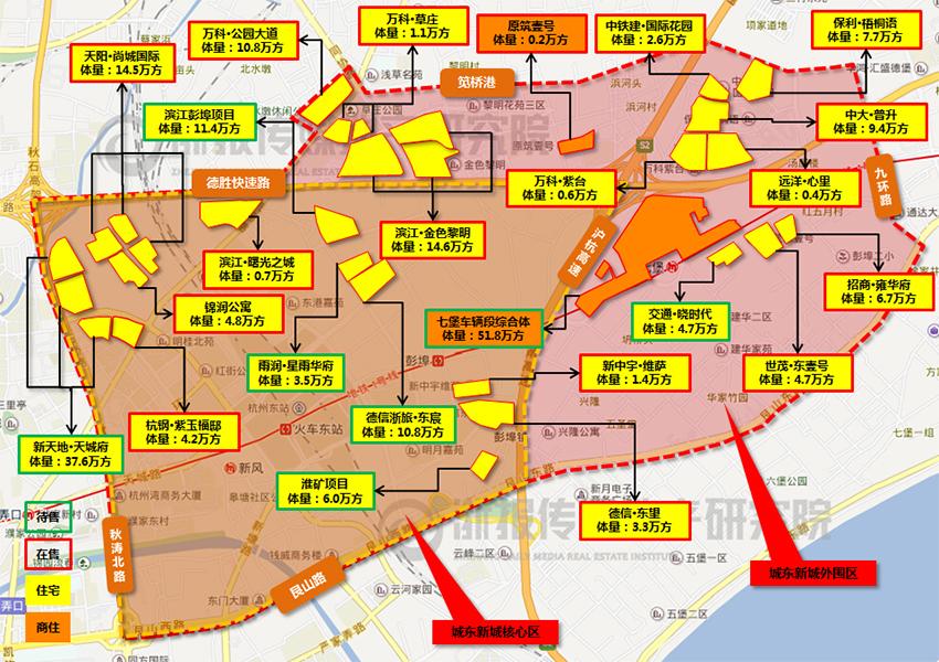 杭州城东新城规划-2015杭州楼市供应报告第七期