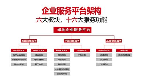 福建鼓励各类服务机构入驻中小企业公共服务平台网络_吴妍