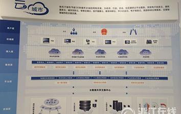 智慧城市、网通天下 世界互联网大会背后的浙江信息经济