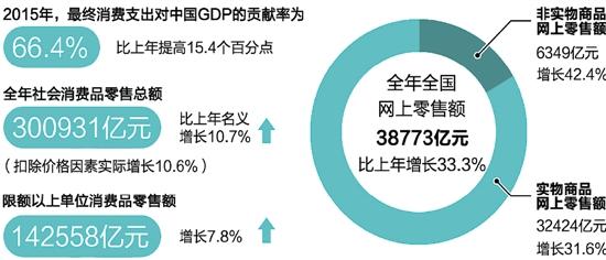 gdp增速_楼梯计算公式图解_gdp贡献率计算