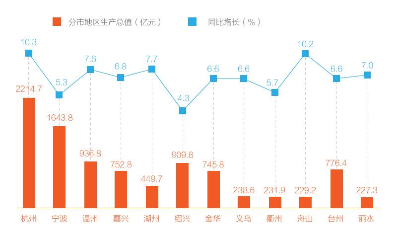 义务gdp_最新银川大数据 229万人 超2000亿GDP 92.7万辆车 53万学生