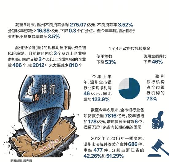 """2012年苍南gdp_妇幼保健所发布""""儿童人口大数据""""苍南人民最爱生"""