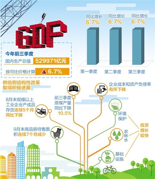 我国gdp_中国GDP的公布季度数据