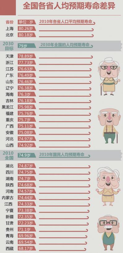 台州市椒江区_椒江区人口普查数据