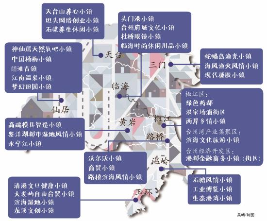台州:以党建助推特色小镇健康发展