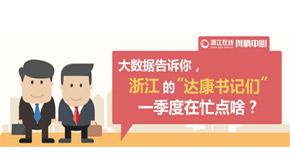 """图解:浙江的""""达康书记们""""一季度在忙些啥?"""