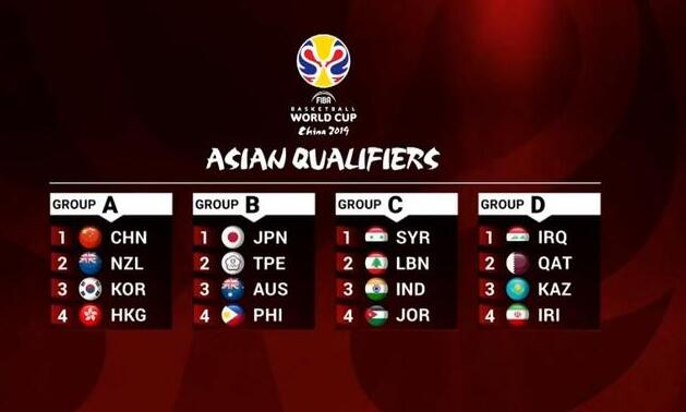 2019篮球世界杯预选赛抽签:中国和新西兰同组