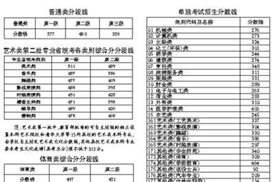 net),浙江省教育厅网站(www.zjedu.gov.