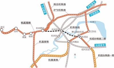 杭州变身高铁之城 未来将拥有11条高铁线6座高铁站