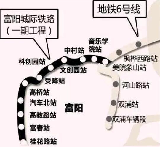 杭富城际铁路将全线地下运行