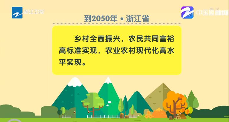 浙江:五大行动五万工程推进乡村振兴战略